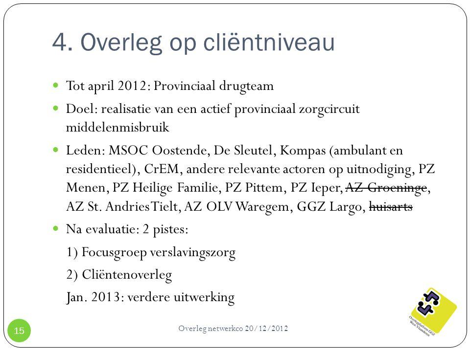4. Overleg op cliëntniveau Overleg netwerkco 20/12/2012 15 Tot april 2012: Provinciaal drugteam Doel: realisatie van een actief provinciaal zorgcircui