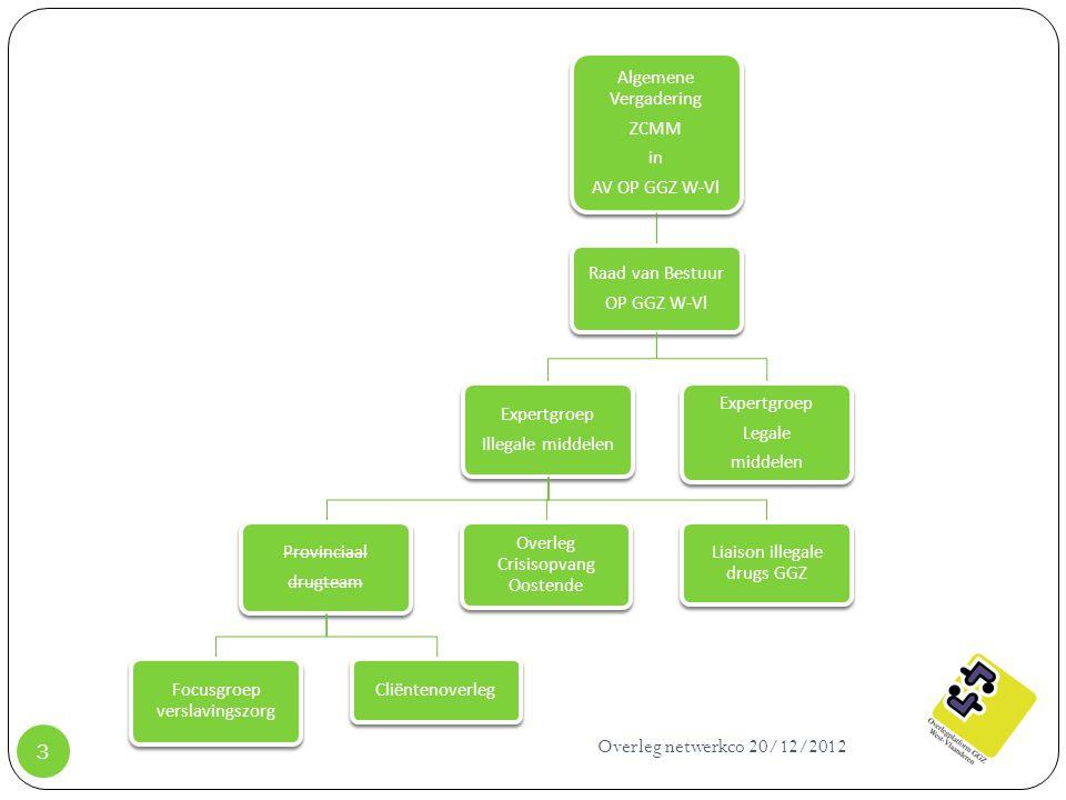 Algemeen Overleg netwerkco 20/12/2012 4 Pilootproject FOD Volksgezondheid, opgestart 2002 Doelstelling: verbetering toegankelijkheid + zorgtrajecten voor personen problematiek (il-)legale middelen in het geheel van het zorgaanbod Op moment van beloofde structuralisatie… mededeling stop federale financiering 31/12/2012 Verlenging werking met middelen OP GGZ, maar: - Afbouw van activiteiten: wat moet blijven, wat kan geschrapt worden.