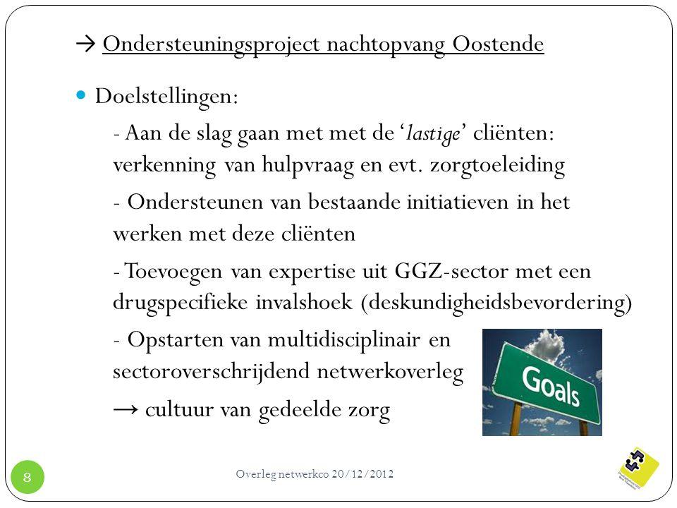 Overleg netwerkco 20/12/2012 8 → Ondersteuningsproject nachtopvang Oostende Doelstellingen: - Aan de slag gaan met met de 'lastige' cliënten: verkenni