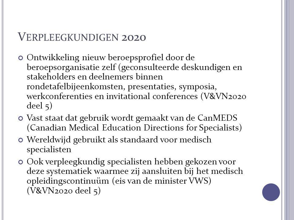 V ERPLEEGKUNDIGEN 2020 Ontwikkeling nieuw beroepsprofiel door de beroepsorganisatie zelf (geconsulteerde deskundigen en stakeholders en deelnemers bin