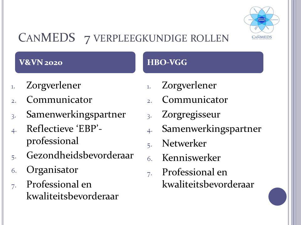 C AN MEDS 7 VERPLEEGKUNDIGE ROLLEN 1. Zorgverlener 2. Communicator 3. Samenwerkingspartner 4. Reflectieve 'EBP'- professional 5. Gezondheidsbevorderaa