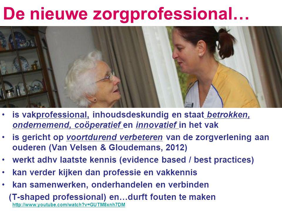 Z ORGVERLENER M ENTAAL WELBEVINDEN L ICHAMELIJK WELBEVINDEN W OONLEEFSITUATIE S OCIALE PARTICIPATIE http://www.hbo-vgg.net/ http://www.hbo-vgg.net/ Publicaties: HBO verpleegkundige kennis ouderenzorg