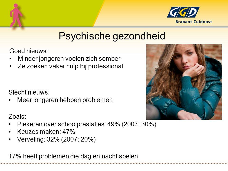Psychische gezondheid Goed nieuws: Minder jongeren voelen zich somber Ze zoeken vaker hulp bij professional Slecht nieuws: Meer jongeren hebben problemen Zoals: Piekeren over schoolprestaties: 49% (2007: 30%) Keuzes maken: 47% Verveling: 32% (2007: 20%) 17% heeft problemen die dag en nacht spelen
