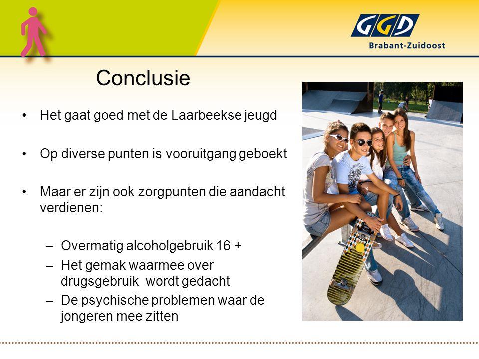 Conclusie Het gaat goed met de Laarbeekse jeugd Op diverse punten is vooruitgang geboekt Maar er zijn ook zorgpunten die aandacht verdienen: –Overmatig alcoholgebruik 16 + –Het gemak waarmee over drugsgebruik wordt gedacht –De psychische problemen waar de jongeren mee zitten