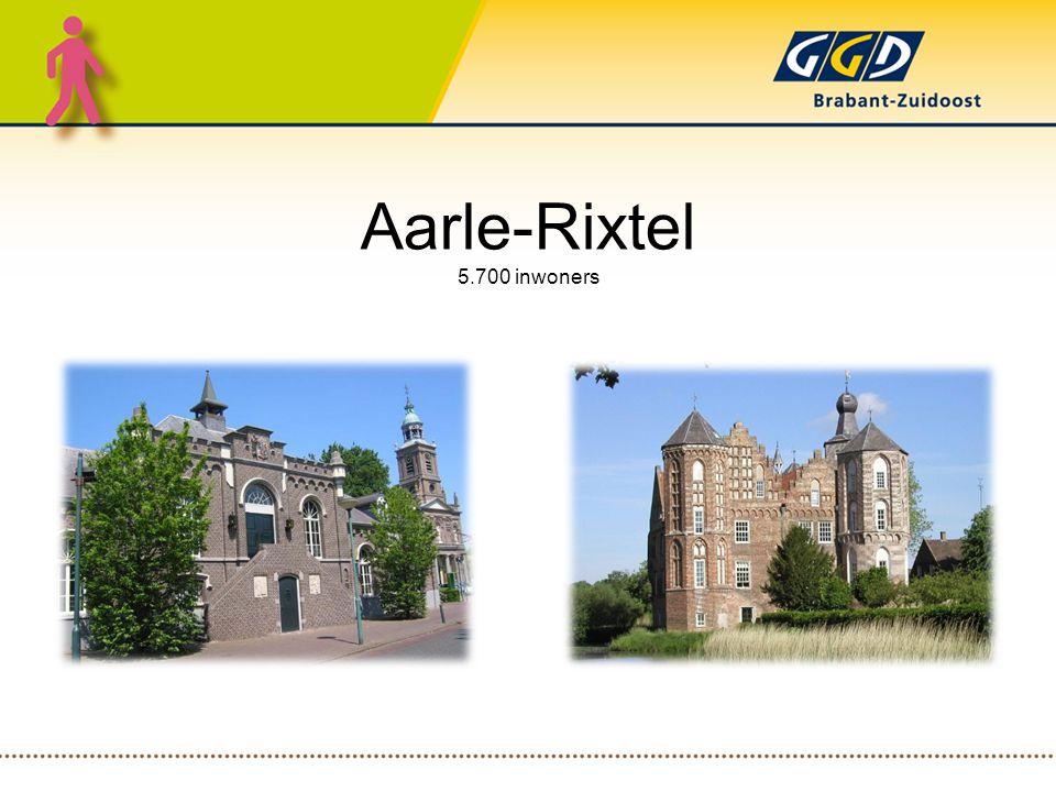 Aarle-Rixtel 5.700 inwoners
