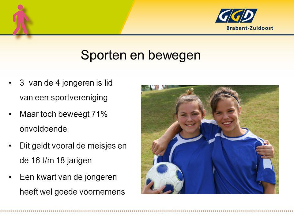 Sporten en bewegen 3 van de 4 jongeren is lid van een sportvereniging Maar toch beweegt 71% onvoldoende Dit geldt vooral de meisjes en de 16 t/m 18 jarigen Een kwart van de jongeren heeft wel goede voornemens