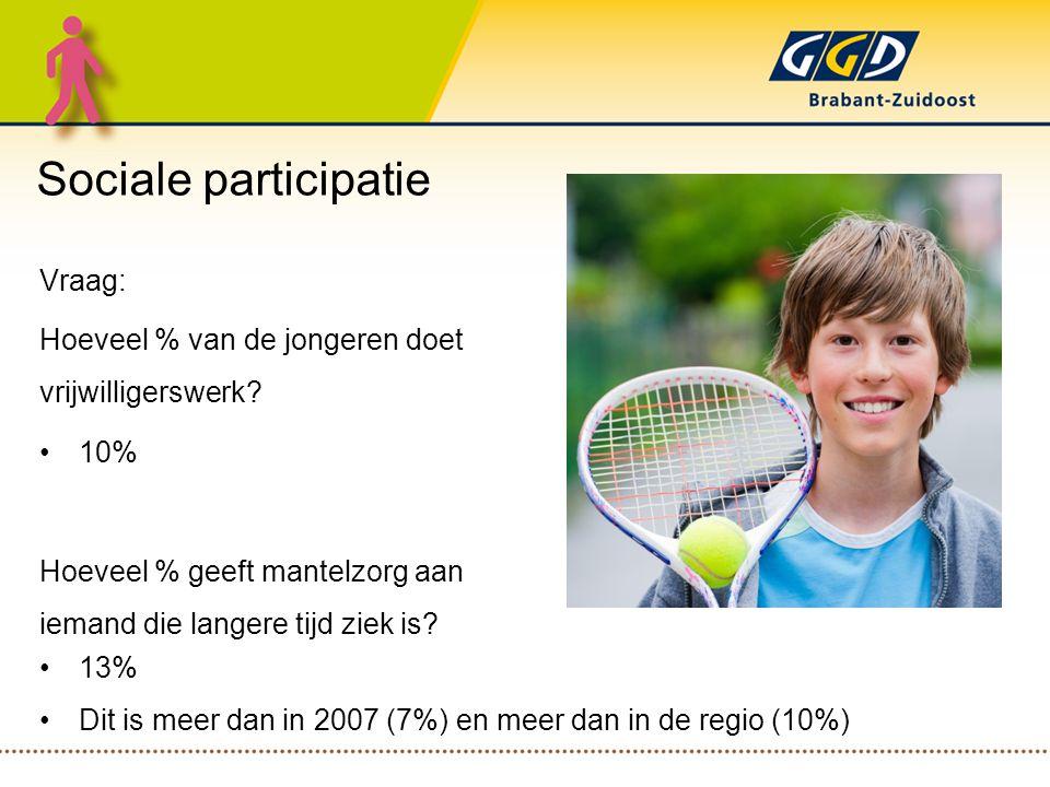Sociale participatie Vraag: Hoeveel % van de jongeren doet vrijwilligerswerk.