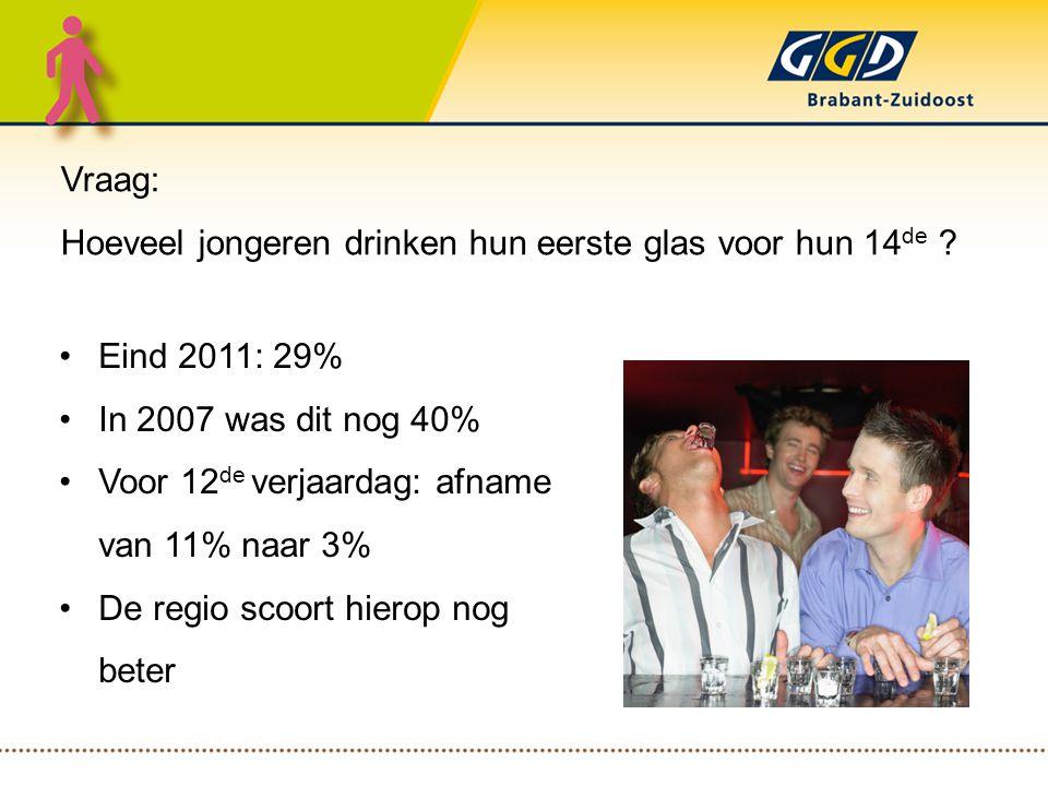 Vraag: Hoeveel jongeren drinken hun eerste glas voor hun 14 de .