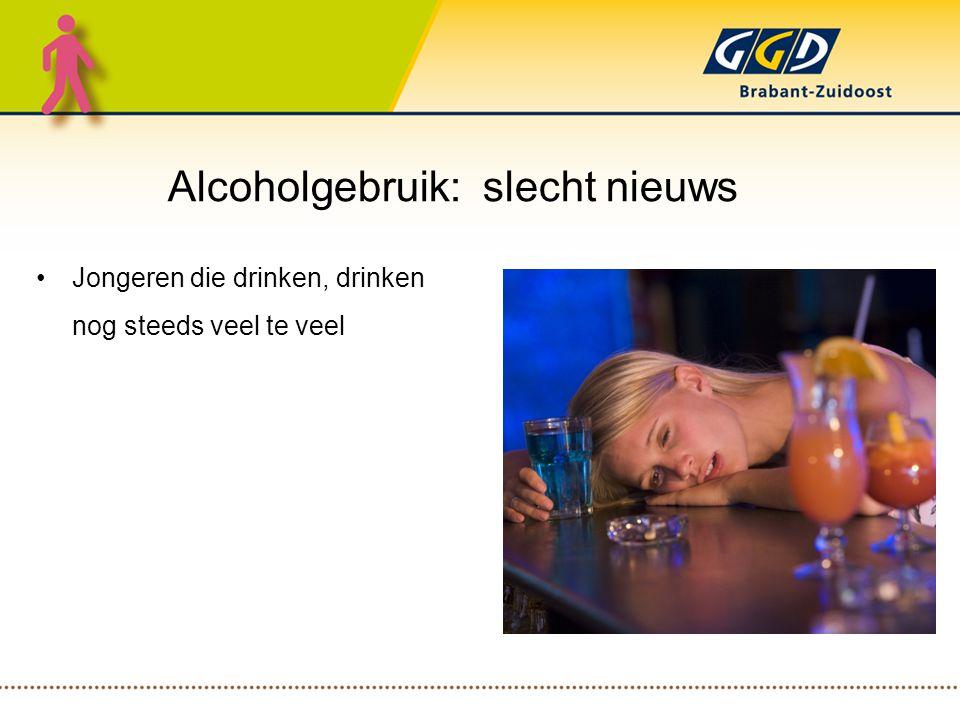Alcoholgebruik: slecht nieuws Jongeren die drinken, drinken nog steeds veel te veel
