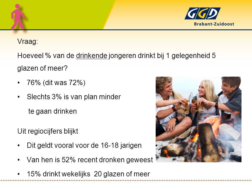 Vraag: Hoeveel % van de drinkende jongeren drinkt bij 1 gelegenheid 5 glazen of meer.