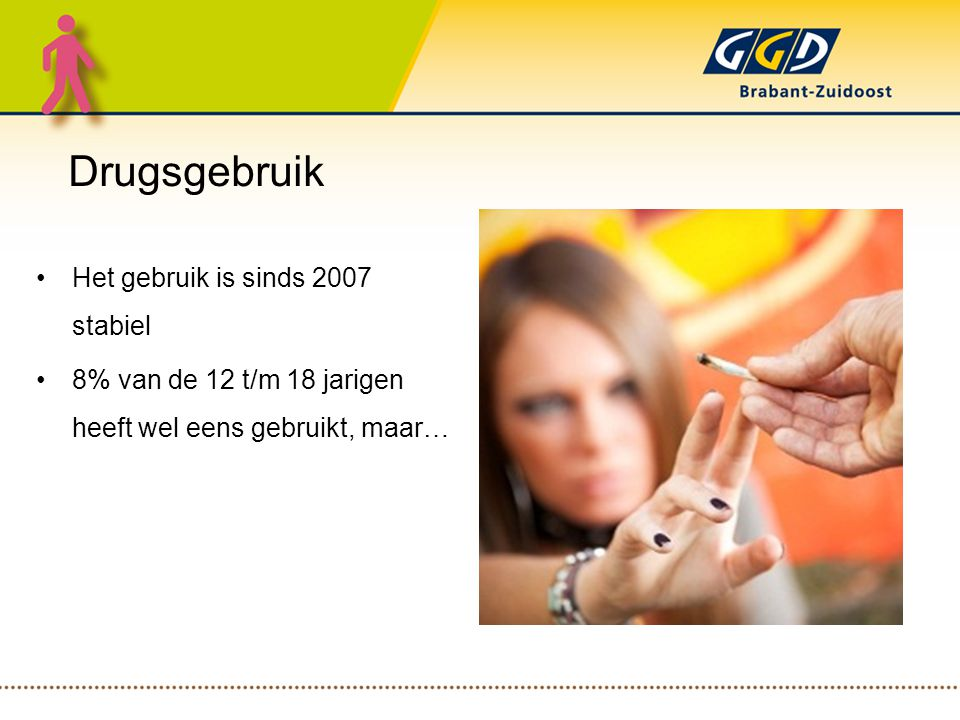 Drugsgebruik Het gebruik is sinds 2007 stabiel 8% van de 12 t/m 18 jarigen heeft wel eens gebruikt, maar…