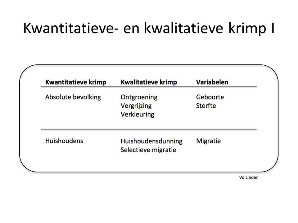 Kwantitatieve- en kwalitatieve krimp I