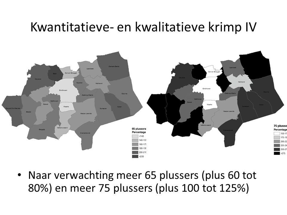 Kwantitatieve- en kwalitatieve krimp IV Naar verwachting meer 65 plussers (plus 60 tot 80%) en meer 75 plussers (plus 100 tot 125%)