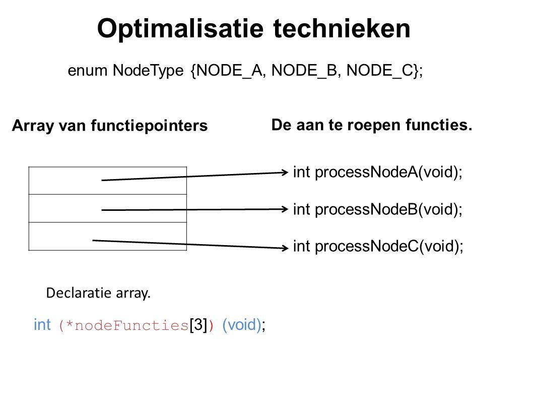 Optimalisatie technieken int processNodeA(void); int processNodeB(void); int processNodeC(void); enum NodeType {NODE_A, NODE_B, NODE_C}; De aan te roepen functies.