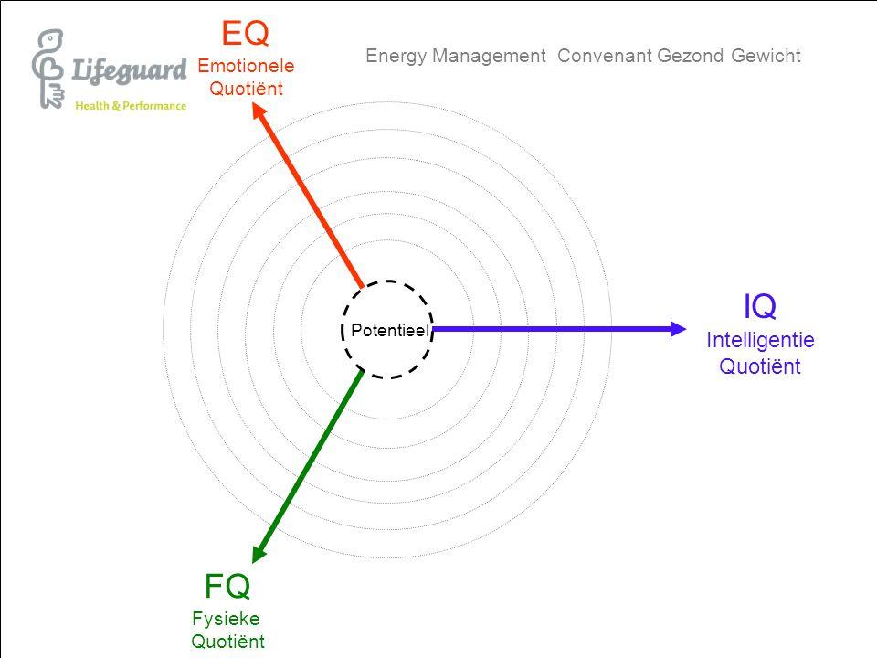 Energy Management Convenant Gezond Gewicht EQ Emotionele Quotiënt IQ Intelligentie Quotiënt FQ Fysieke Quotiënt Potentieel