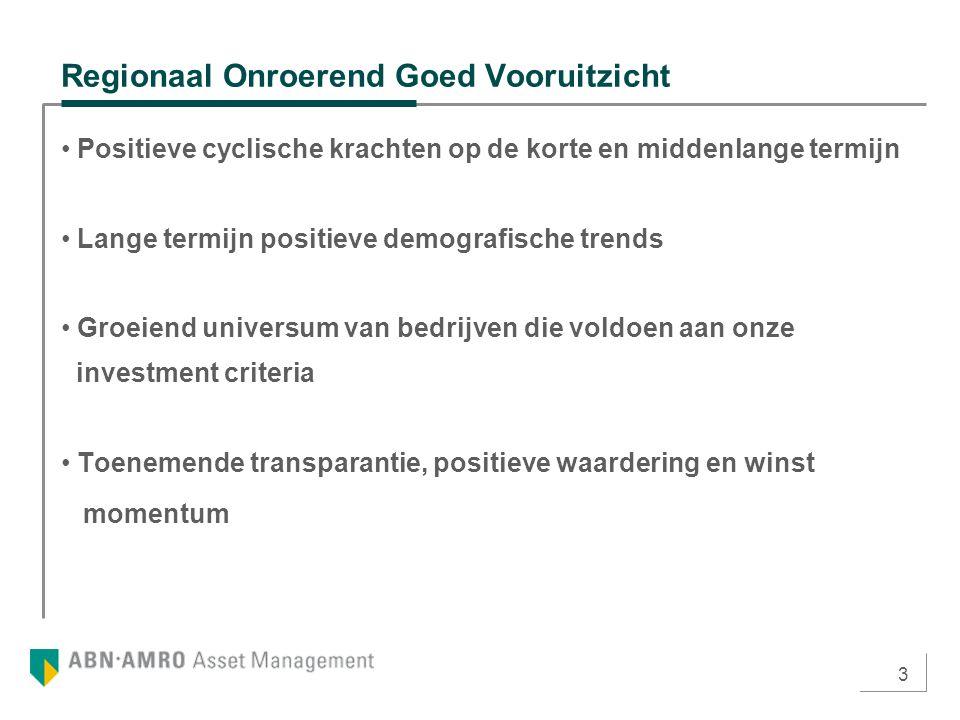 3 Regionaal Onroerend Goed Vooruitzicht Positieve cyclische krachten op de korte en middenlange termijn Lange termijn positieve demografische trends G