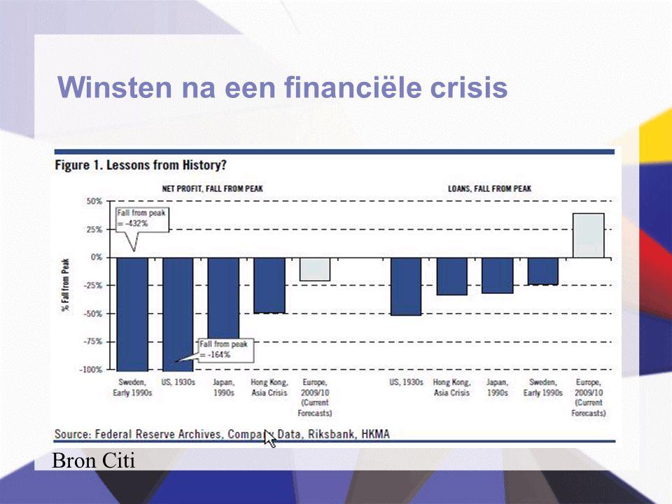 Winsten na een financiële crisis Bron Citi