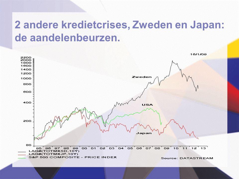 2 andere kredietcrises, Zweden en Japan: de aandelenbeurzen.