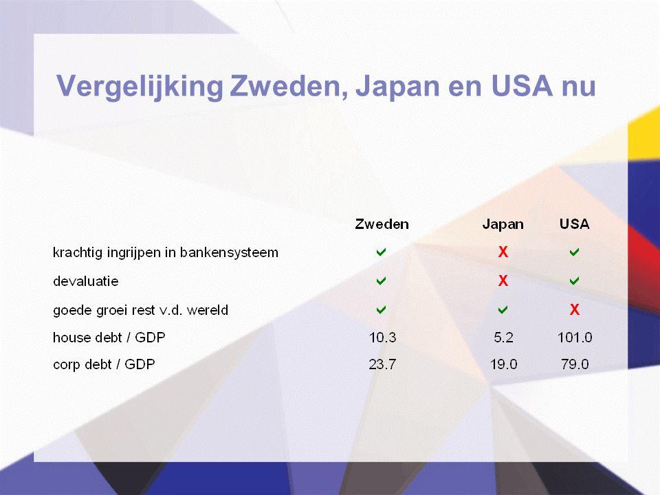 Vergelijking Zweden, Japan en USA nu
