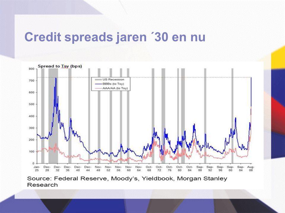 Credit spreads jaren ´30 en nu