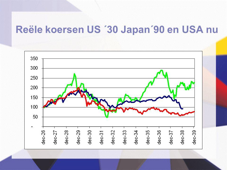 Reële koersen US ´30 Japan´90 en USA nu