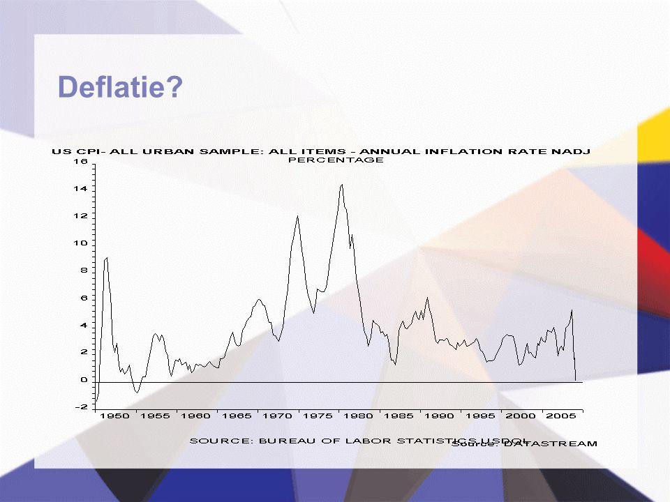 Deflatie?