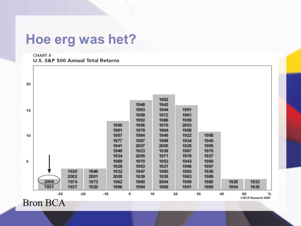 Hoe erg was het Bron BCA