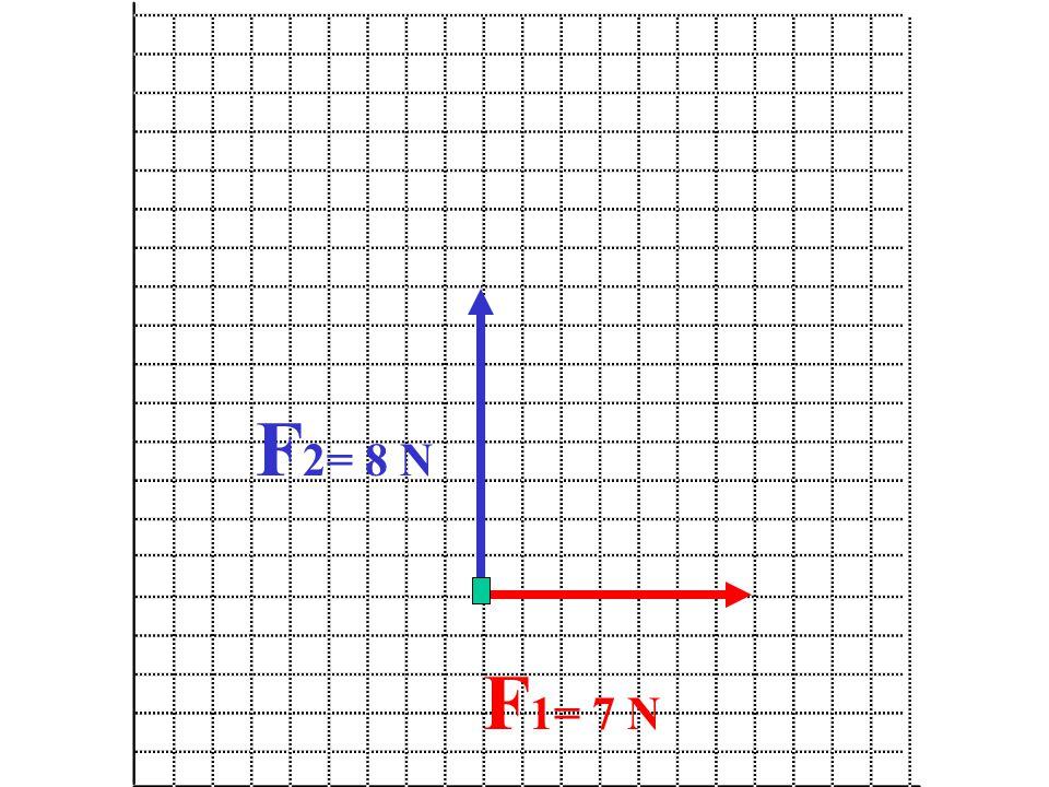 F 2= 8 N