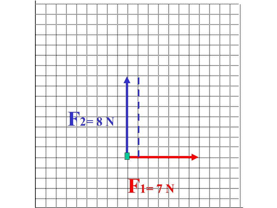 F 1= 7 N F 2= 8 N