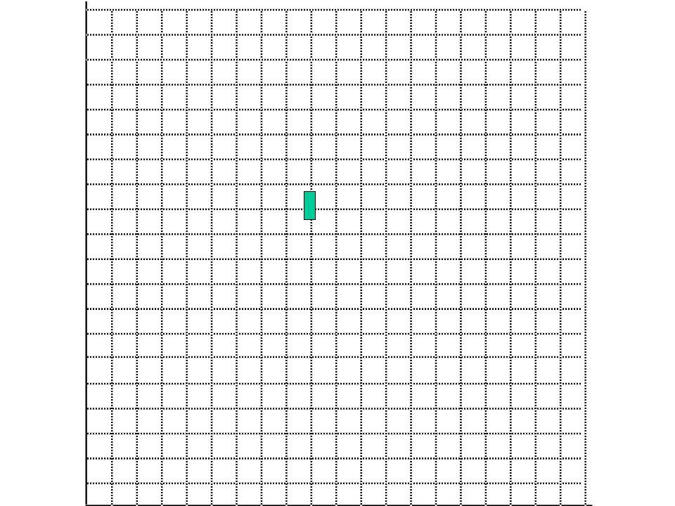 F 1= 7 N F 2= 8 N F resultante = ……N (opmeten)