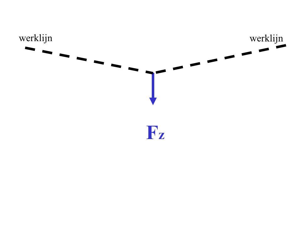 werklijn FzFz