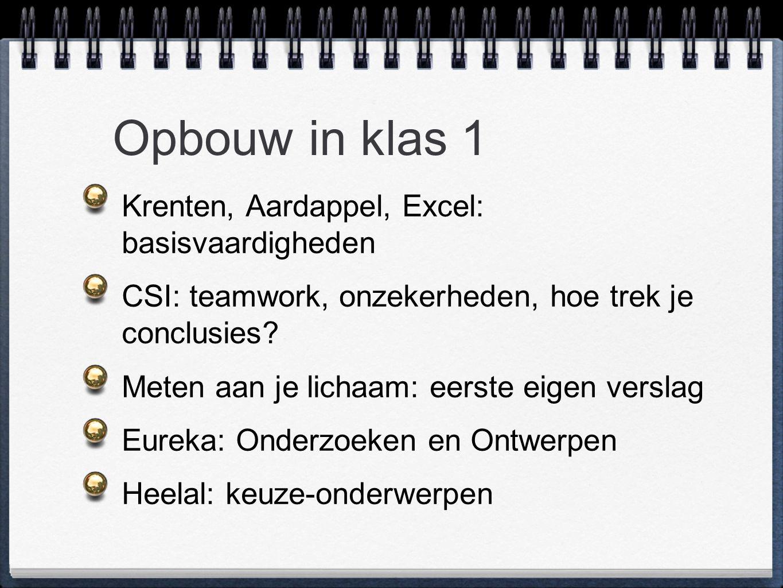 Opbouw in klas 1 Krenten, Aardappel, Excel: basisvaardigheden CSI: teamwork, onzekerheden, hoe trek je conclusies.