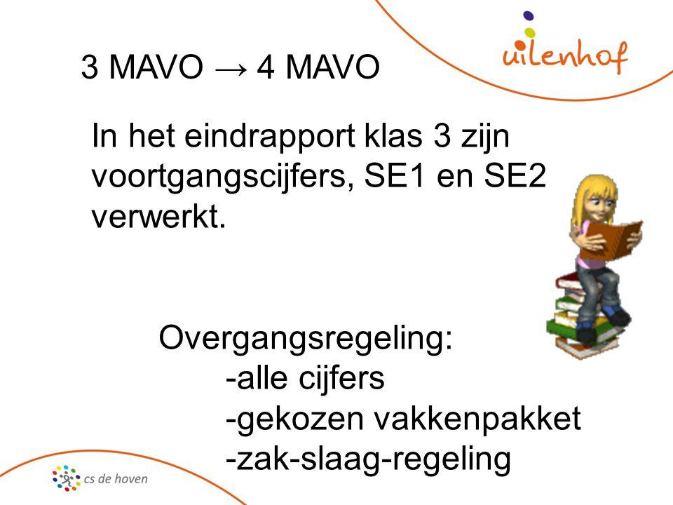 3 MAVO → 4 MAVO In het eindrapport klas 3 zijn voortgangscijfers, SE1 en SE2 verwerkt. Overgangsregeling: -alle cijfers -gekozen vakkenpakket -zak-sla