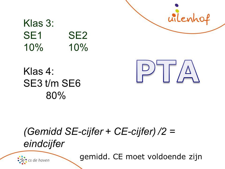 Klas 3: SE1SE2 10% Klas 4: SE3 t/m SE6 80% (Gemidd SE-cijfer + CE-cijfer) /2 = eindcijfer gemidd.