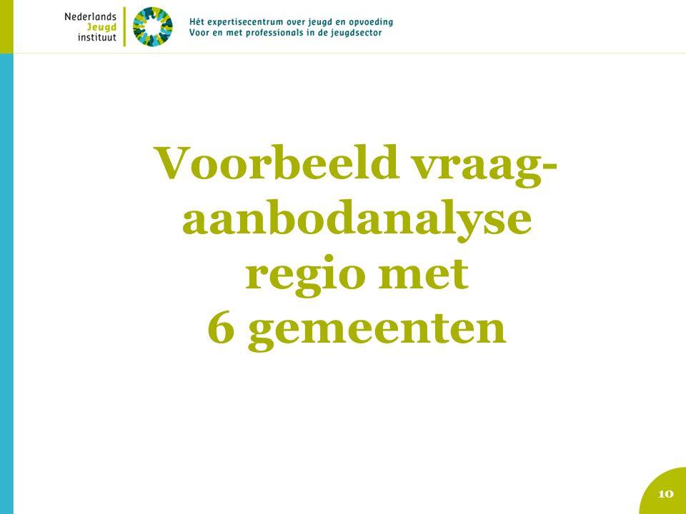 Voorbeeld vraag- aanbodanalyse regio met 6 gemeenten 10