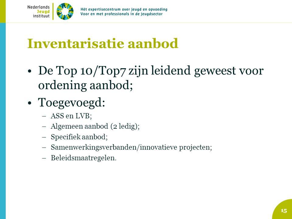 Inventarisatie aanbod De Top 10/Top7 zijn leidend geweest voor ordening aanbod; Toegevoegd: –ASS en LVB; –Algemeen aanbod (2 ledig); –Specifiek aanbod; –Samenwerkingsverbanden/innovatieve projecten; –Beleidsmaatregelen.