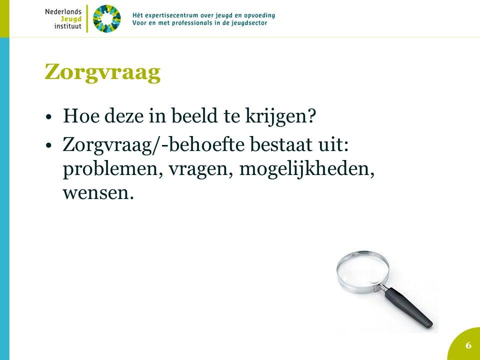 In beeld krijgen zorgvraag Geregistreerd gebruik aanbieders gemeente/regio; Onderzoek onder burgers (evt.