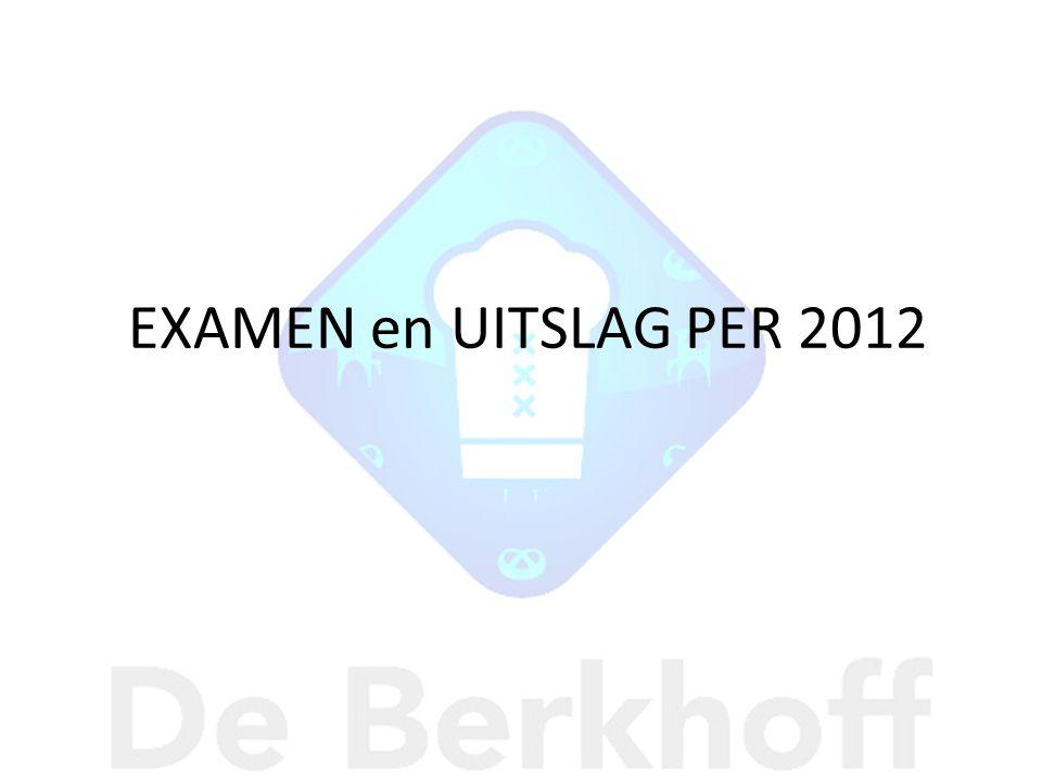 EXAMEN en UITSLAG PER 2012
