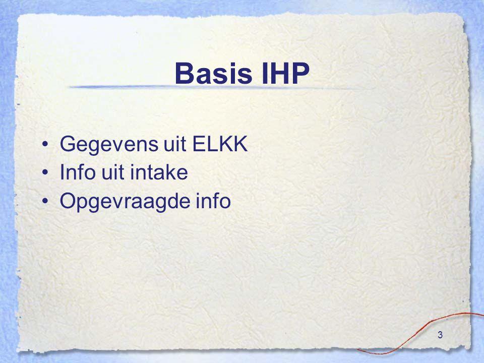 3 Basis IHP Gegevens uit ELKK Info uit intake Opgevraagde info