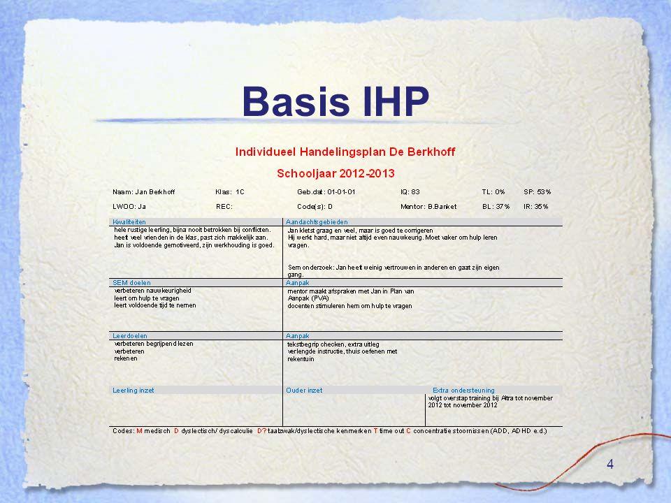 Basis IHP 4