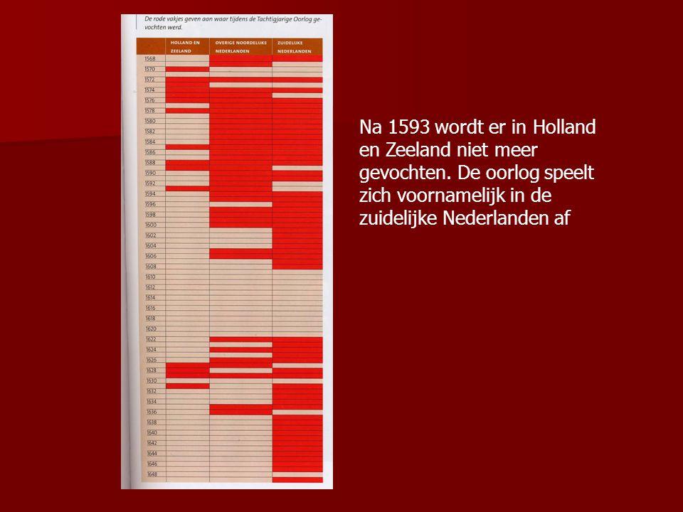 Na 1593 wordt er in Holland en Zeeland niet meer gevochten. De oorlog speelt zich voornamelijk in de zuidelijke Nederlanden af