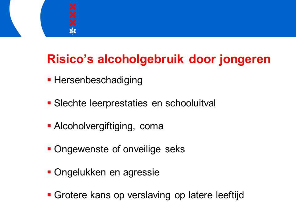 Risico's alcoholgebruik door jongeren  Hersenbeschadiging  Slechte leerprestaties en schooluitval  Alcoholvergiftiging, coma  Ongewenste of onveilige seks  Ongelukken en agressie  Grotere kans op verslaving op latere leeftijd