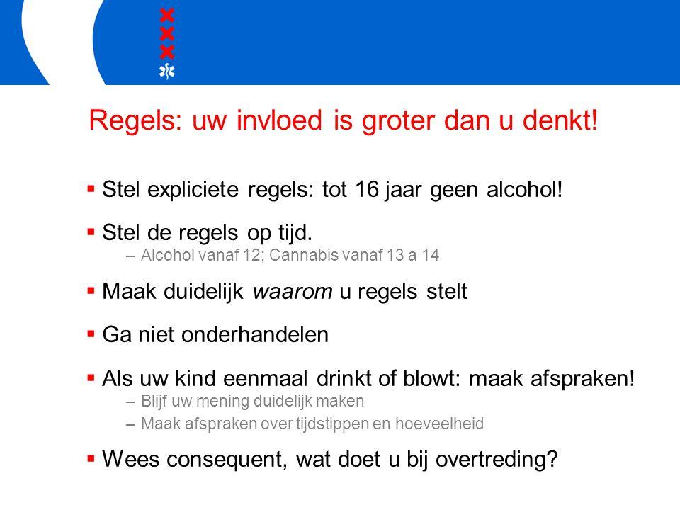 Regels: uw invloed is groter dan u denkt!  Stel expliciete regels: tot 16 jaar geen alcohol!  Stel de regels op tijd. –Alcohol vanaf 12; Cannabis va