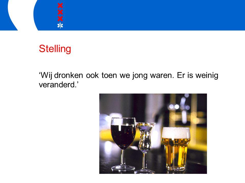 Stelling 'Wij dronken ook toen we jong waren. Er is weinig veranderd.'