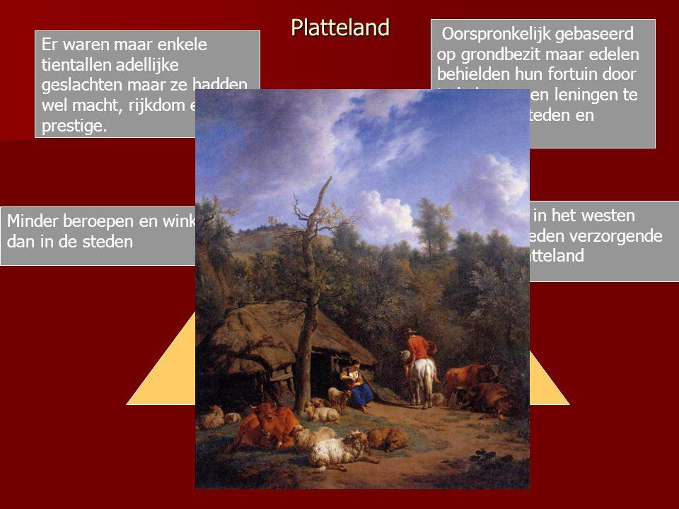 Platteland adel Kleine burgerij; Winkeliers, bakkers, boeren Landarbeiders en industriearbeiders Er waren maar enkele tientallen adellijke geslachten