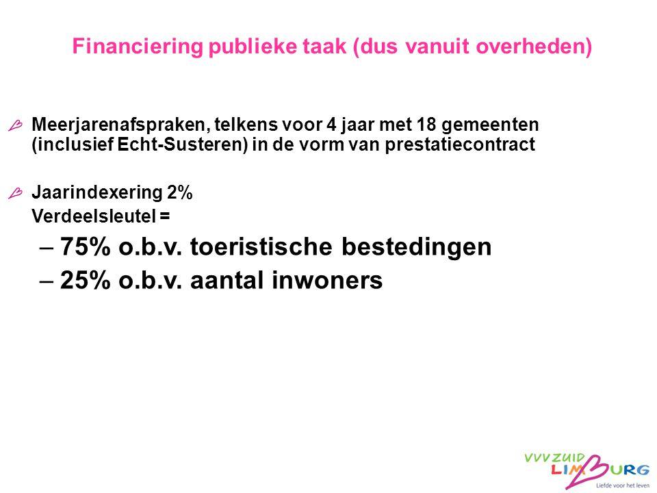 Financiering publieke taak (dus vanuit overheden) Meerjarenafspraken, telkens voor 4 jaar met 18 gemeenten (inclusief Echt-Susteren) in de vorm van prestatiecontract Jaarindexering 2% Verdeelsleutel = –75% o.b.v.