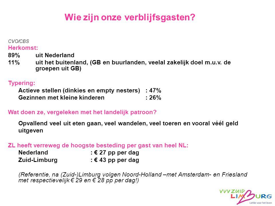 CVO/CBS Herkomst: 89% uit Nederland 11% uit het buitenland, (GB en buurlanden, veelal zakelijk doel m.u.v. de groepen uit GB) Typering: Actieve stelle
