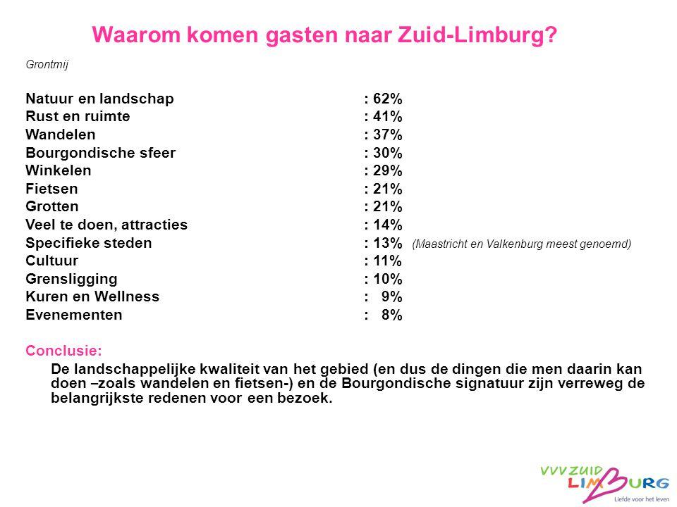 Grontmij Natuur en landschap: 62% Rust en ruimte: 41% Wandelen: 37% Bourgondische sfeer: 30% Winkelen: 29% Fietsen: 21% Grotten: 21% Veel te doen, attracties: 14% Specifieke steden : 13% (Maastricht en Valkenburg meest genoemd) Cultuur: 11% Grensligging: 10% Kuren en Wellness: 9% Evenementen: 8% Conclusie: De landschappelijke kwaliteit van het gebied (en dus de dingen die men daarin kan doen – zoals wandelen en fietsen-) en de Bourgondische signatuur zijn verreweg de belangrijkste redenen voor een bezoek.
