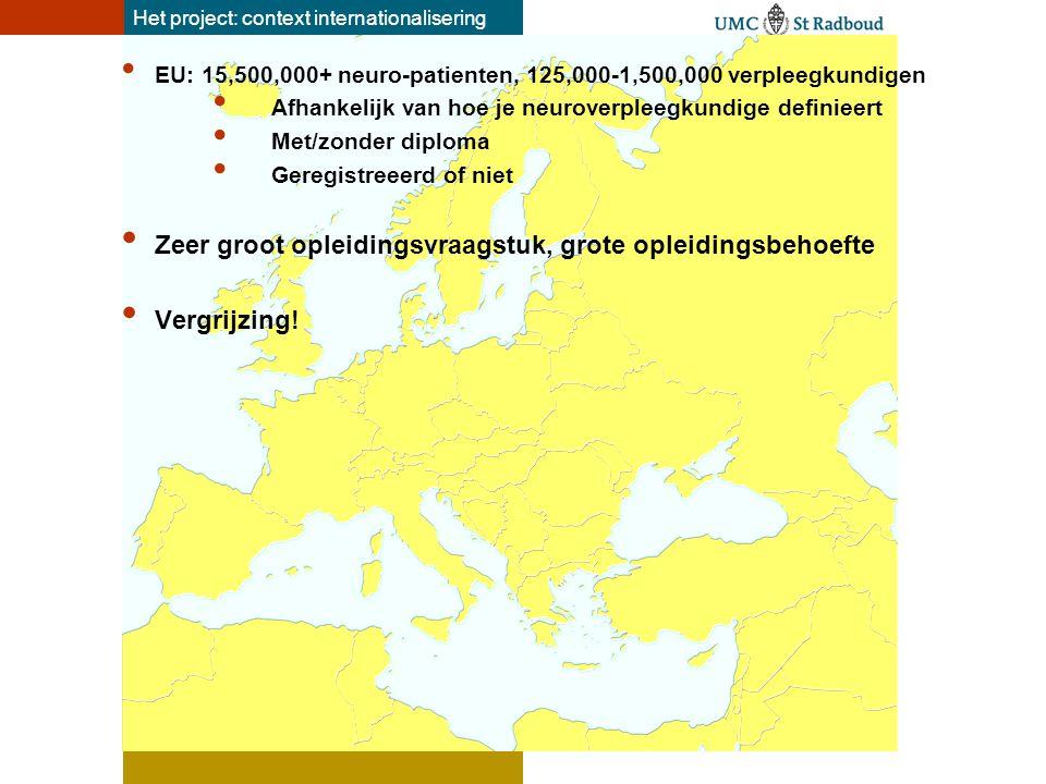 POP-voorbeeld http://moodle.nknplus.nl/mod/resource/view.php?id=136
