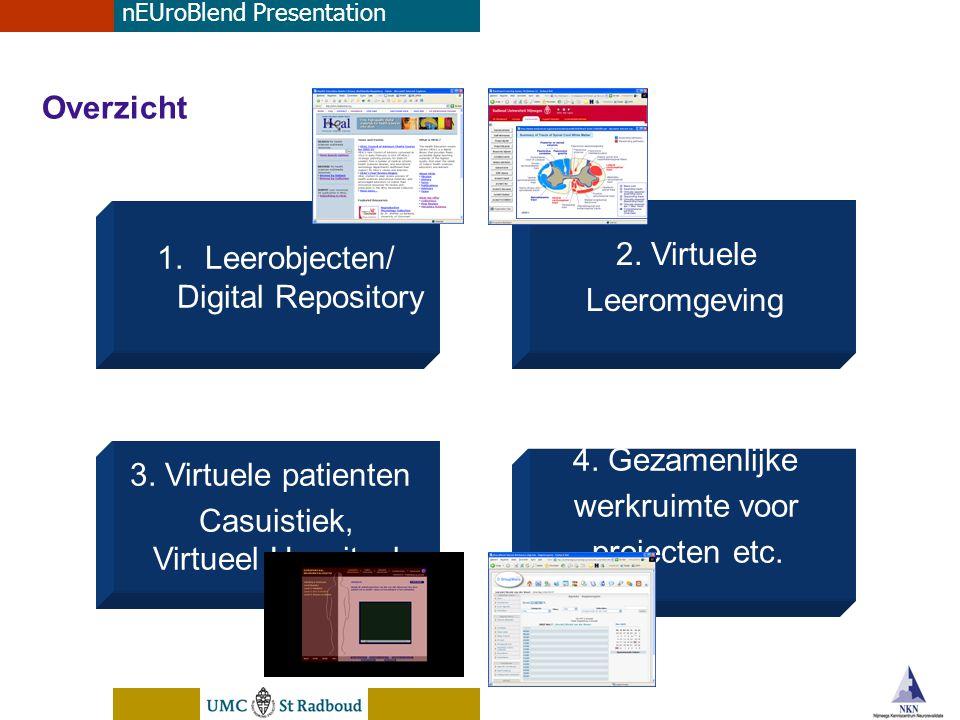 nEUroBlend Presentation, den Bosch, sep 30, 2005 Overzicht 2.